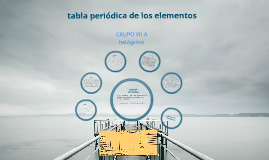 Grupo vii a tabla periodica by david mendoza on prezi copia de grupo vii a tabla periodica urtaz Images