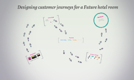 Designing customer journeys for a Future hotel room