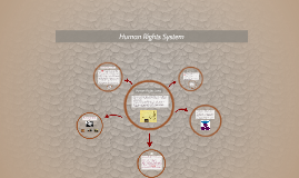 Human Rights System