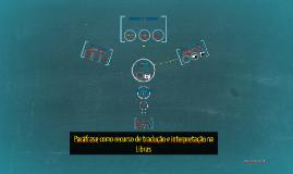 Copy of Copy of Paráfrase como recurso de tradução e interpretação na Libras