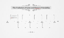 The Evolution of Gene and Finny's Friendship