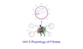 Unit 2: Physiology of Fitness