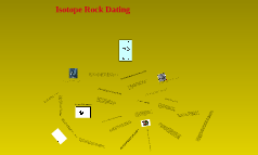 Isotope Rock Dating