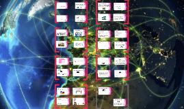 Copy of globalizacion