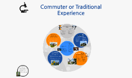 Copy of Looking for Commuter or Traditional Experience