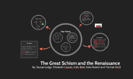 The Great Schism and the Renaissance