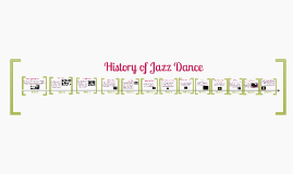 Copy of History of Jazz Dance