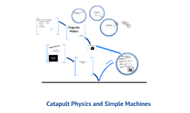 Copy of Catapult Physics and simple machines