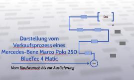 Darstellung vom Verkaufsprozess eines Mercedes-Benz Marco Po