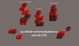 La cellule communication du CTC de l'IRSN