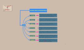 Copy of Relación del Derecho con otras Ciencias Sociales