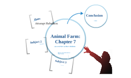 animal farm the great purges Interactive interview with josef stalin allocate out a different topic from those listed in the drop-down menu to each student in a subsequent lesson, each student then does a presentation to the class based on their findings best of all is if they choose the three most interesting questions and responses and memorise these.