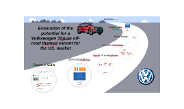 Evaluation of the potential for a VW Tiguan off road themed vehicle for the US Market