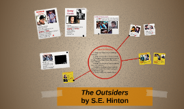 Introducing The Outsiders
