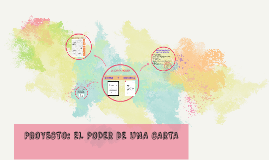 Copy of PROYECTO: EL PODER DE UNA CARTA
