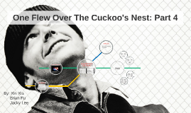 one flew over the cuckoo s nest part by brian fu on prezi
