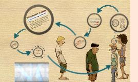 Copy of La comunicación no verbal, El silencioso mundo de celuloide de la Cinesis