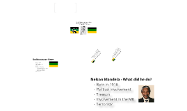 The ANC, Unkhonto we Sizwe and Nelson Mandelas role in both of them