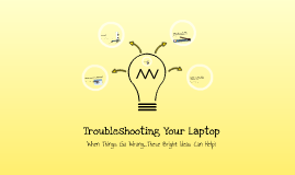 Troubleshooting Your HP Laptop