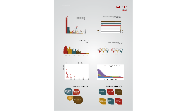 Copy of MOOC cifras