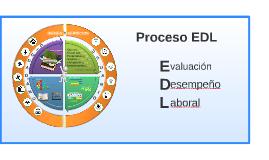 Copy of Evaluación del Desempeño Laboral