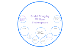 Bridal Song by William Shakespeare