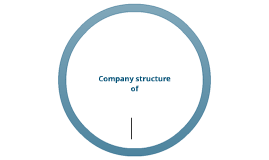 Company structure of McDonald's