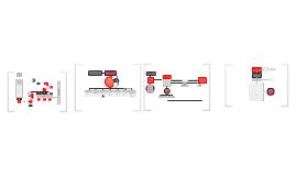 PAC 2_Processos