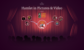 Hamlet in Pictures & Video