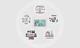 Copy of Create a Creative Classroom Environment