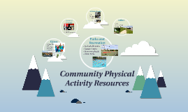 Community Physical Activity Resources