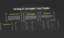The Body Of Christopher Creed Timeline