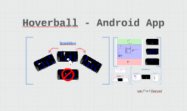 Hoverball - Android App