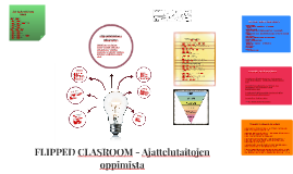 FLIPPED CLASROOM - Ajattelutaitojen oppimista