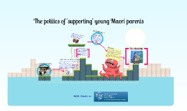 The politics of 'supporting' Young Maori parents