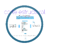 Copy of Copy of corte estructural