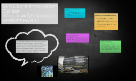 IBM Client Innovation