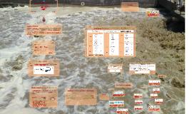 Copy of Monitorização e Avaliação de Desempenho das ETAR de Parada, Ponte  de Moreira e Cambados