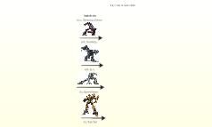 Transformers rank