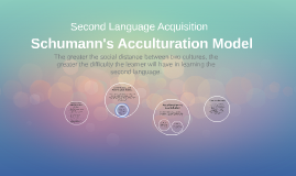 essays on schumann acculturation model Assumption reflects a unidirectional model of acculturation in which culture change is thought to occur in one direction —people move away.
