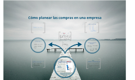 Copy of Cómo planear las compras en una empresa.