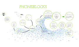 PHONEBLOCKS