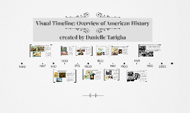 Visual Timeline: Overview of American History