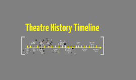 A Brief Overview of Theatre History