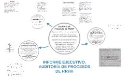 Auditoría de Procesos de RRHH