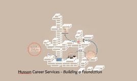 Husson Career Services