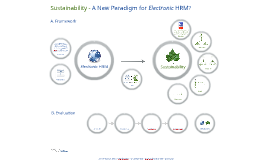 Sustainable e-HRM