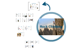 Copy of Rock Climbing Prezi