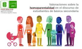 Valoraciones sobre la homoparentalidad en el discurso de estudiantes de educación básica secundaria