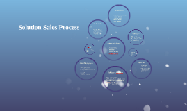 Solution Selling Process